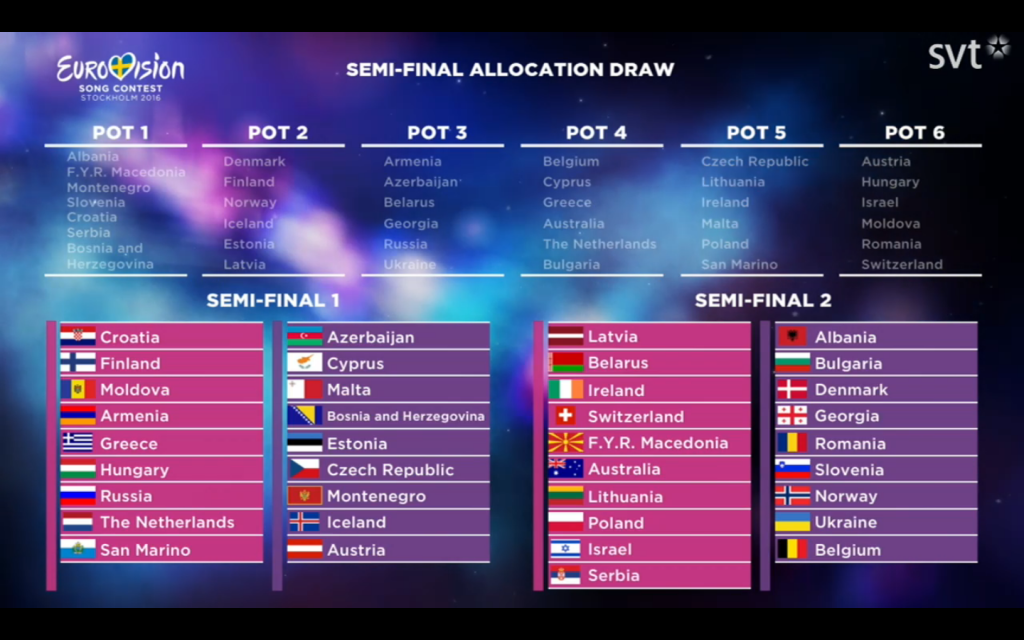 Running Order of the Semi-Finals