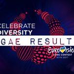 OGAE 2017 Oylaması: Türkiye Oyunu Verdi