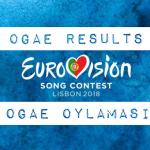 Eurovision 2018: OGAE Oylaması Sonuçları