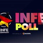 INFE Deutschland Poll Ergebnisse