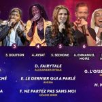 Finalists of Destination Eurovision Are Gonna Perform Well-Known Eurovision Songs! But Which Ones?